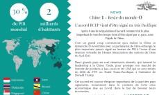 Accord RCEP Asie Pacifique